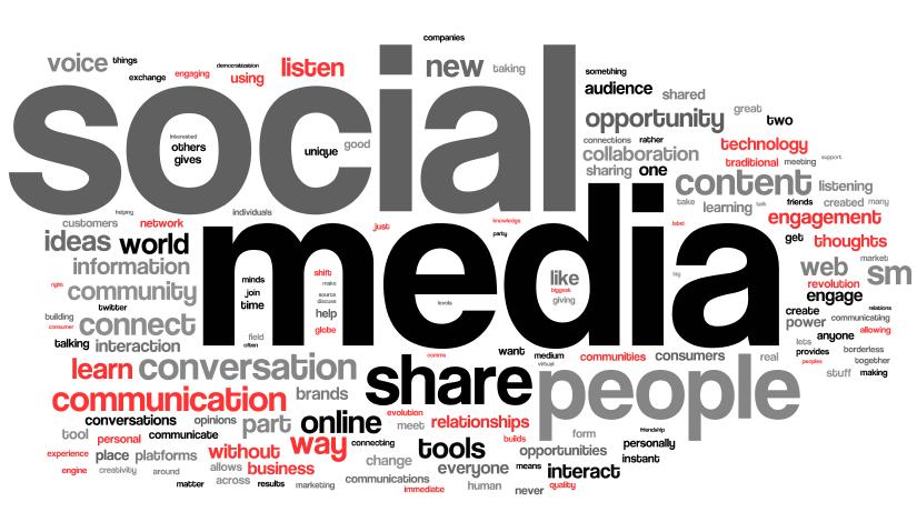 Azmarketer social media management